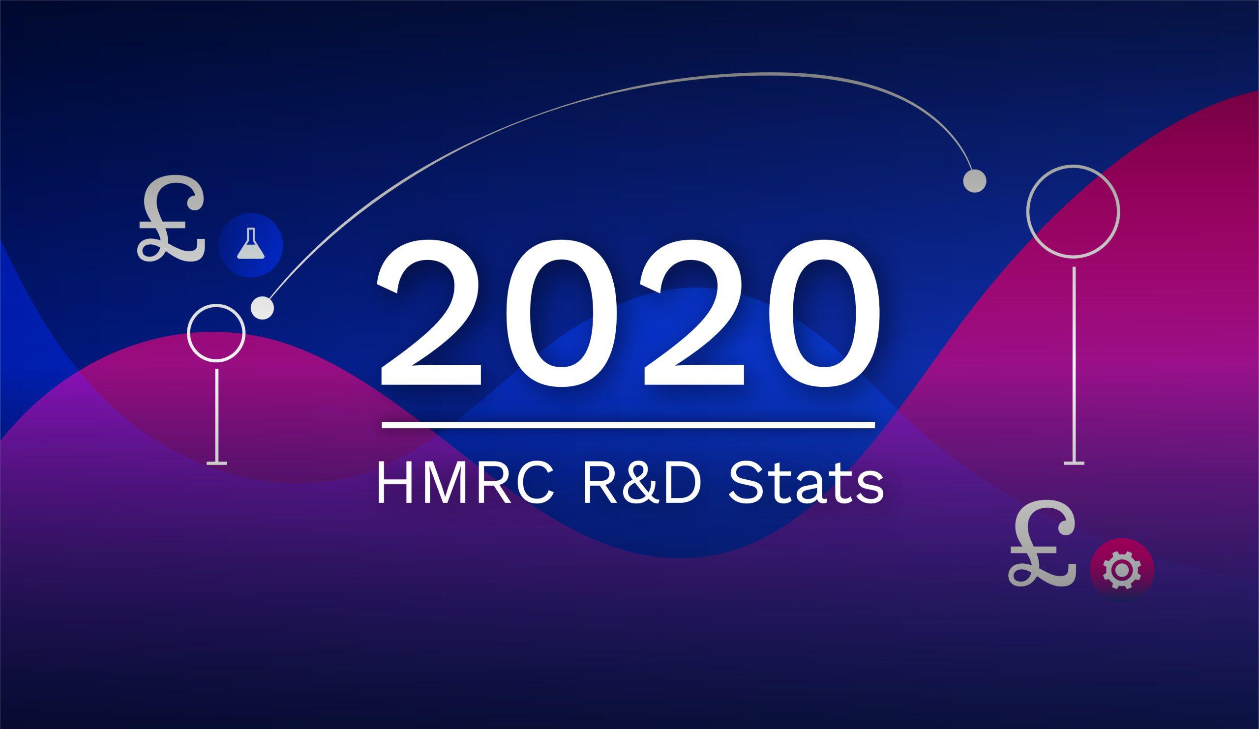 Illustration of Research and Development Tax Credit Statistics 2020